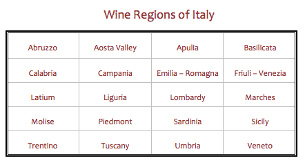 ItalianRegions